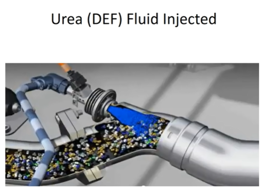 Is Def Fluid Made From Urine